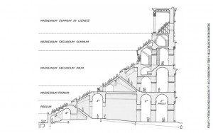 Colosseo Anfiteatro Flavio: Architettura